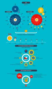 Инфографика по Марафону Стандарт Puzat.ru