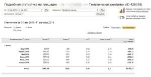 сынжерян_доход11