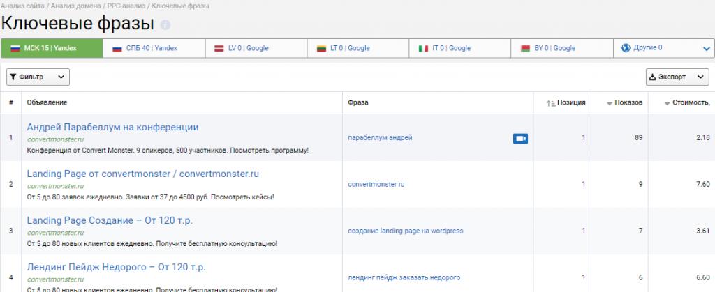 Ключевые фразы, сбор ключевых фраз конкурентов, Серпстат Serpstat