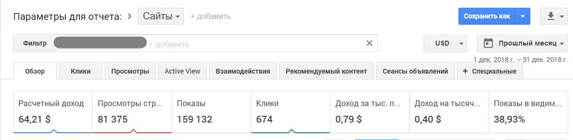 Сайт Марафон Начало Монетизиция