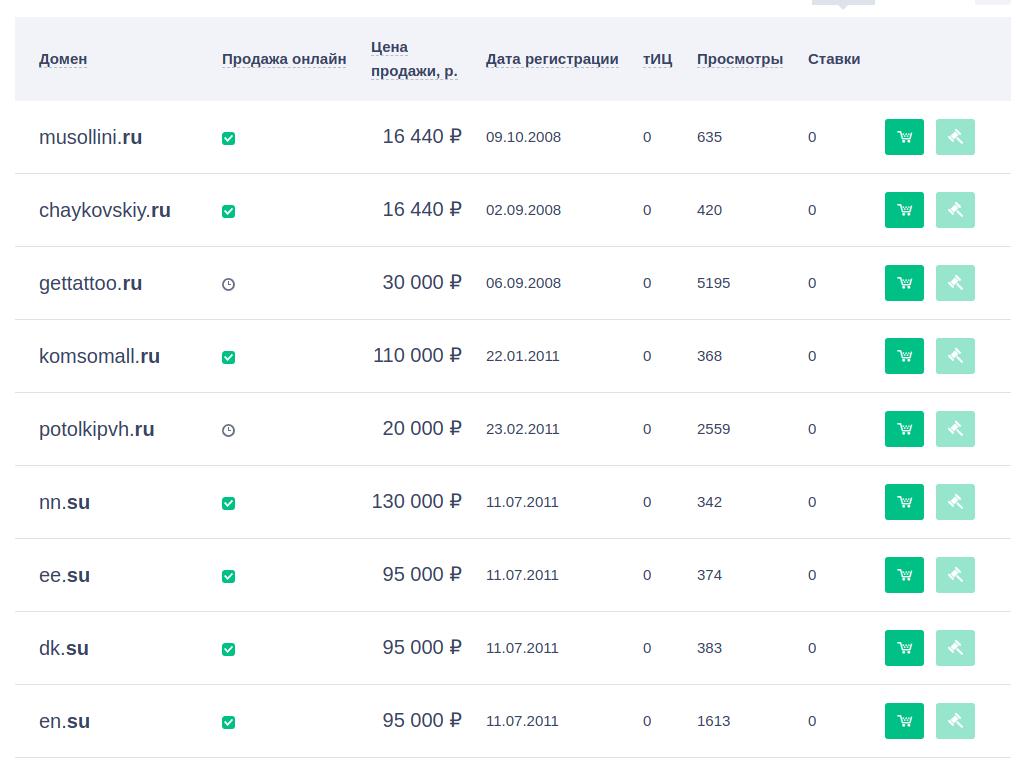 хостинги и домены для joomla