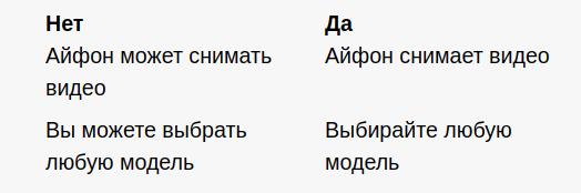 Как сделать текст лучше