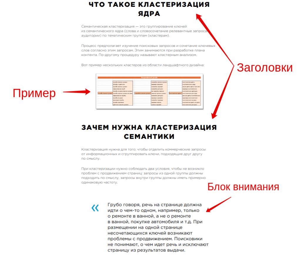 Структурированный текст