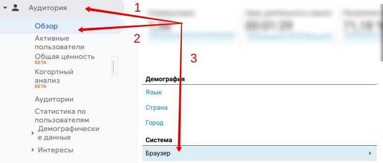 Отчет по браузерам в Гугл.Аналитике