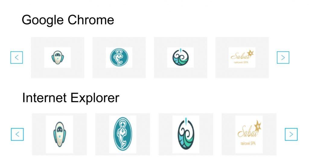 Как отображается сайт в разных браузерах