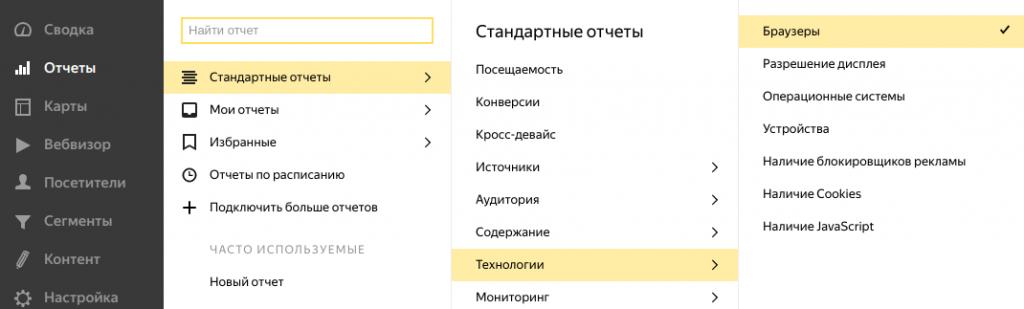 Отчет по браузерам в Яндекс.Метрике
