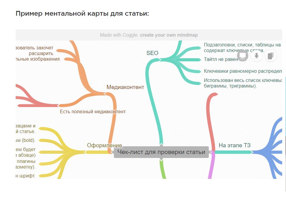 Пример инфографики в информационных статьях