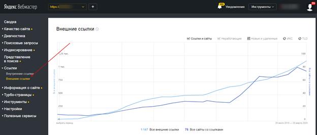 Информация о ссылках в Яндекс.Вебмастер