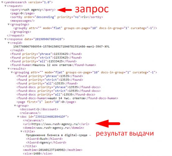 Проверка положения сайта в Яндекс.XML