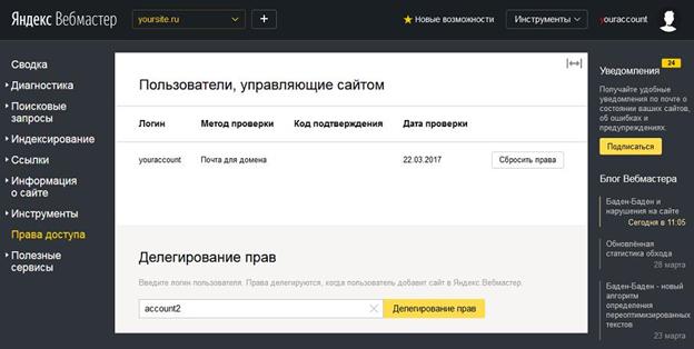 Пользователи управляющие сайтом