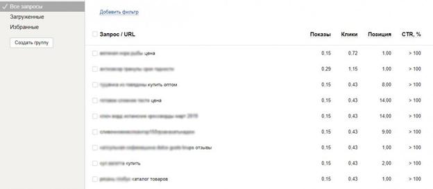 Результаты проверки с помощью Яндекс.Вебмастер