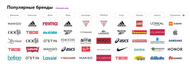 Популярные бренды