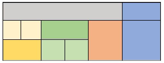 Пример нарисованной таблицы